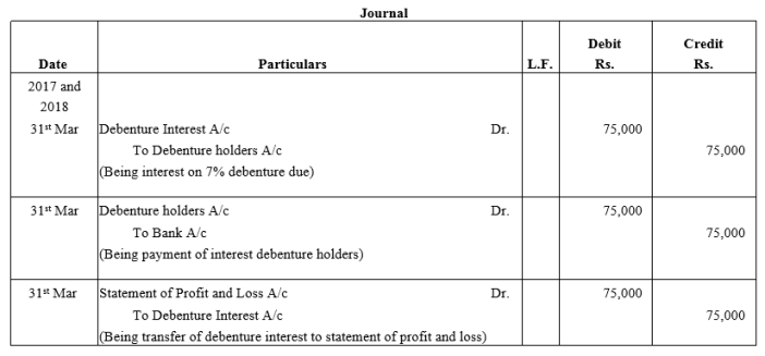 TS Grewal Accountancy Class 12 Solutions Chapter 10 Redemption of Debentures Q17.2