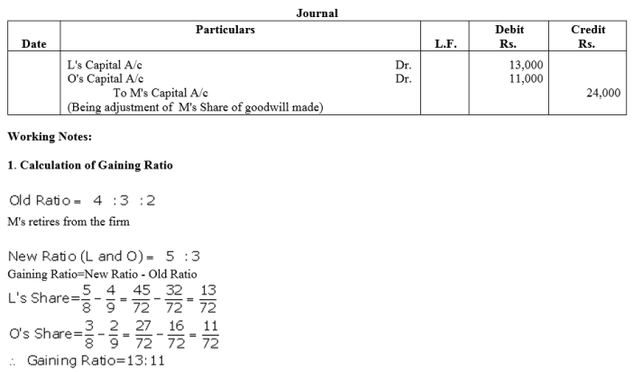 TS Grewal Accountancy Class 12 Solutions Chapter 5 Retirement Death of a Partner Q17