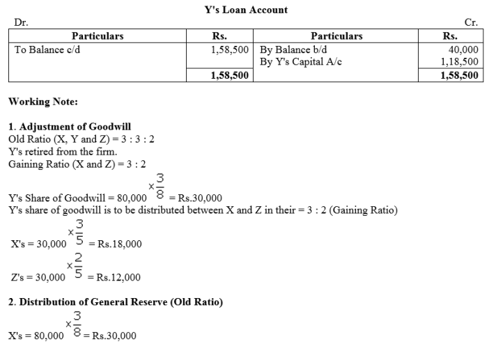 TS Grewal Accountancy Class 12 Solutions Chapter 5 Retirement Death of a Partner Q43.2