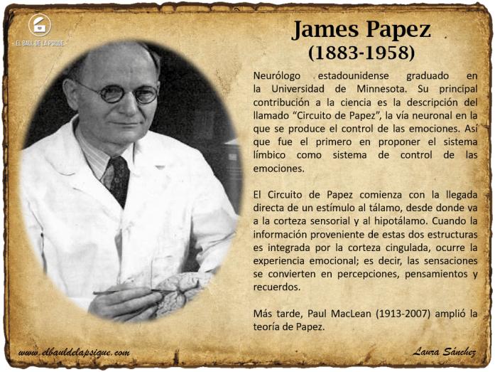 James Papez