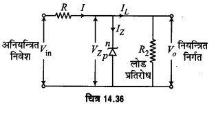UP Board Solutions for Class 12 Physics Chapter 14 Semiconductor Electronics Materials, Devices and Simple Circuits D4A