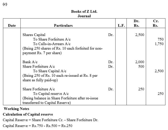 TS Grewal Accountancy Class 12 Solutions Chapter 8 Accounting for Share Capital Q52.2