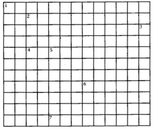 NCERT Solutions for Class 7 Science Chapter 9 Soil 1