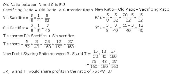 TS Grewal Accountancy Class 12 Solutions Chapter 4 Admission of a Partner Q7