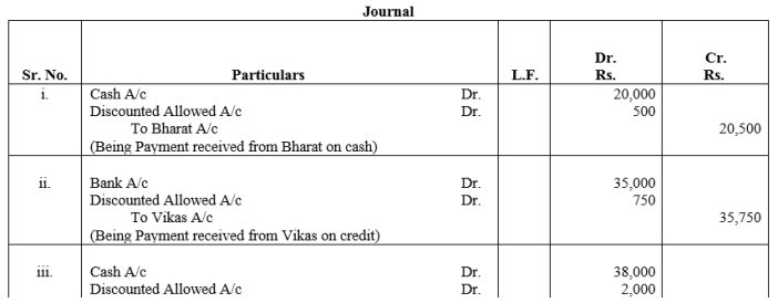 TS Grewal Accountancy Class 11 Solutions Chapter 5 Journal Q4