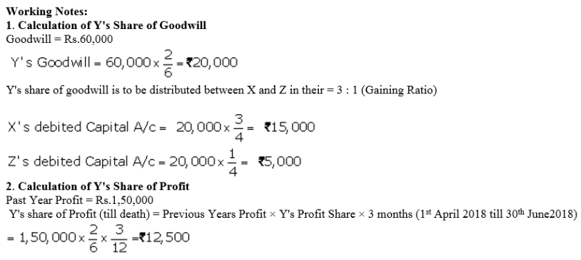 TS Grewal Accountancy Class 12 Solutions Chapter 5 Retirement Death of a Partner Q64.1