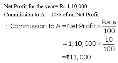 TS Grewal Accountancy Class 12 Solutions Chapter 1 Accounting for Partnership Firms - Fundamentals Q25