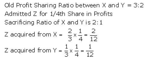 TS Grewal Accountancy Class 12 Solutions Chapter 4 Admission of a Partner Q6