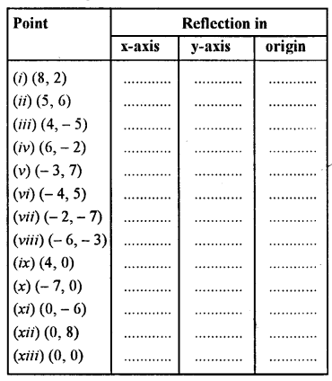 Middle School Mathematics Class 7 Selina Guide - Symmetry (Including Reflection and Rotation) -b3