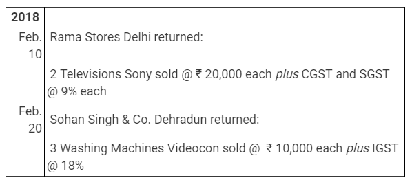 TS Grewal Accountancy Class 11 Solutions Chapter 8 Special Purpose Books II Other Books Q11