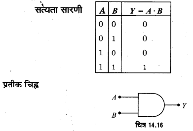 UP Board Solutions for Class 12 Physics Chapter 14 Semiconductor Electronics Materials, Devices and Simple Circuits a44
