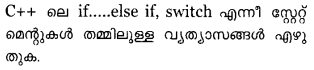 Plus One Computer Science Model Question Papers Paper 1 .23