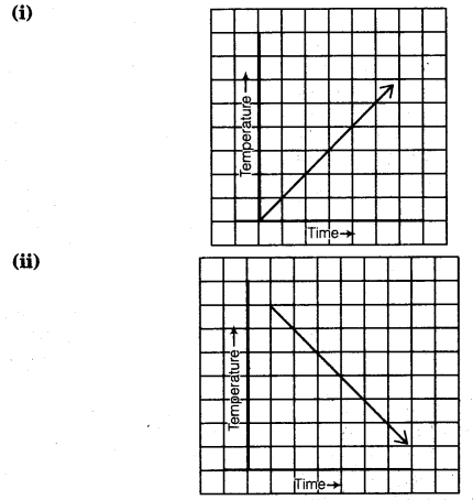 NCERT Solutions for Class 8 Maths Chapter 15 Introduction