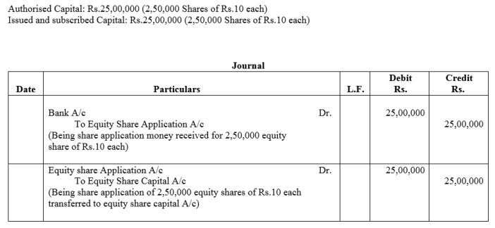 TS Grewal Accountancy Class 12 Solutions Chapter 8 Accounting for Share Capital Q4