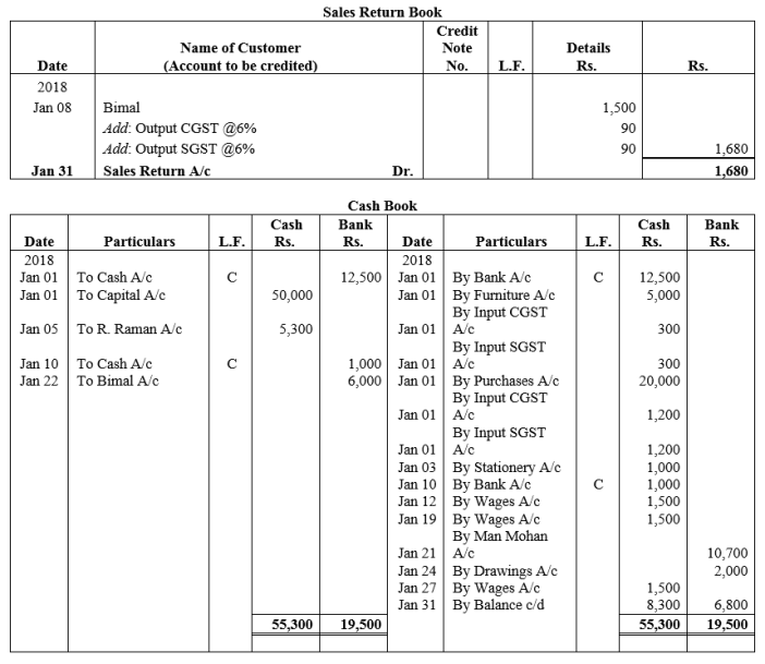 TS Grewal Accountancy Class 11 Solutions Chapter 8 Special Purpose Books II Other Books Q22.1