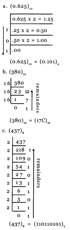 Plus One Computer Science Model Question Papers Paper 2.31