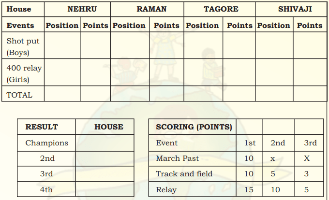 NCERT Solutions for Class 9 English Main Course Book Unit 7 Sports and Games Chapter 2 Its Sports Day 4