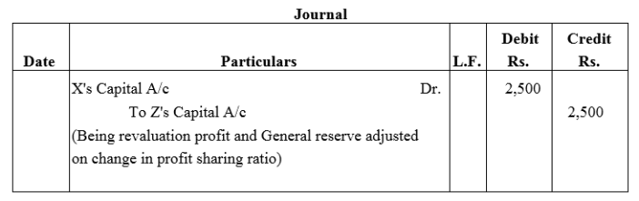 TS Grewal Accountancy Class 12 Solutions Chapter 3 Change in Profit Sharing Ratio Among the Existing Partners Q28