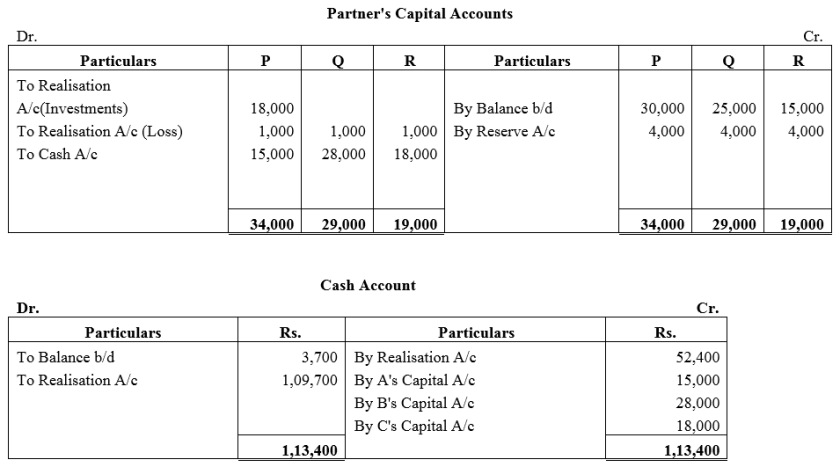 TS Grewal Accountancy Class 12 Solutions Chapter 6 Dissolution of Partnership Firm Q27.1