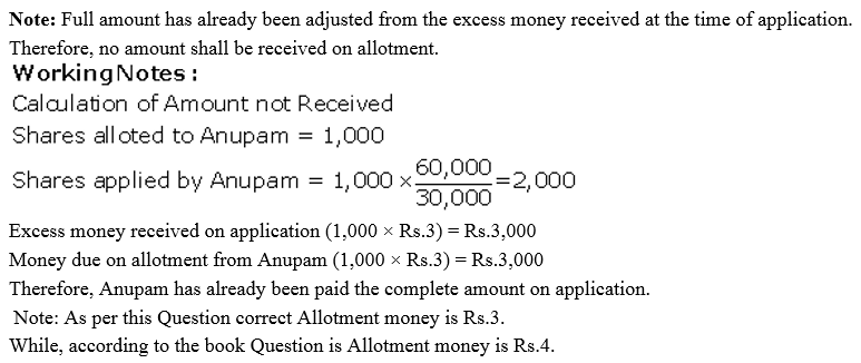 TS Grewal Accountancy Class 12 Solutions Chapter 8 Accounting for Share Capital Q20.1