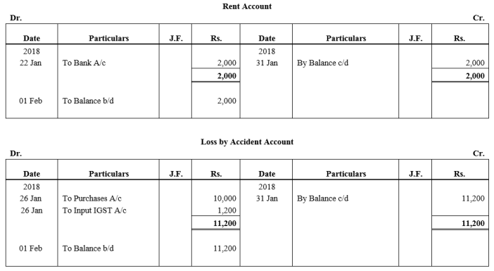 TS Grewal Accountancy Class 11 Solutions Chapter 6 Ledger Q3.8
