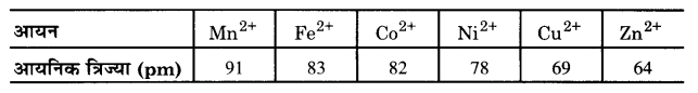 UP Board Solutions for Class 12 Chemistry Chapter 9 Coordination Compounds 2Q.25