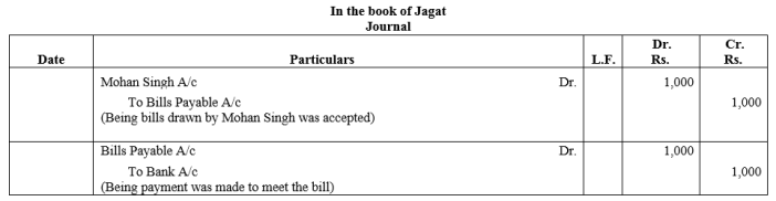 TS Grewal Accountancy Class 11 Solutions Chapter 12 Accounting for Bills of Exchange Q11.1