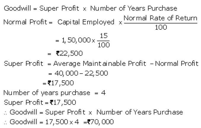 TS Grewal Accountancy Class 12 Solutions Chapter 2 Goodwill Nature and Valuation Q21