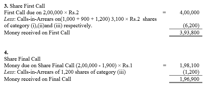 TS Grewal Accountancy Class 12 Solutions Chapter 8 Accounting for Share Capital Q90.7