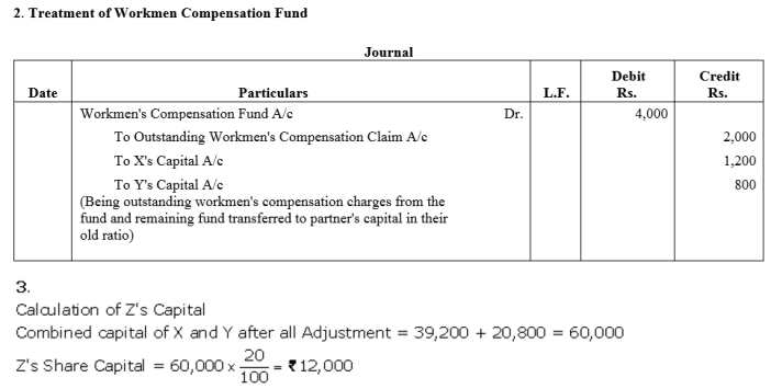TS Grewal Accountancy Class 12 Solutions Chapter 4 Admission of a Partner Q90.3
