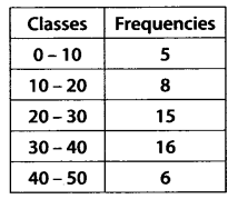 NCERT Solutions for Class 11 Maths Chapter 15 Statistics 38