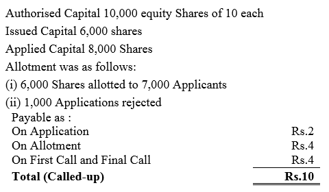 TS Grewal Accountancy Class 12 Solutions Chapter 8 Accounting for Share Capital Q39