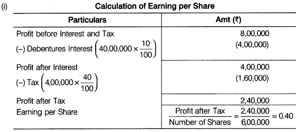CBSE Sample Papers for Class 12 Business Studies Paper 2 img21