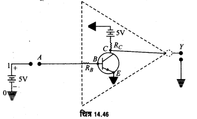 UP Board Solutions for Class 12 Physics Chapter 14 Semiconductor Electronics Materials, Devices and Simple Circuits d10a