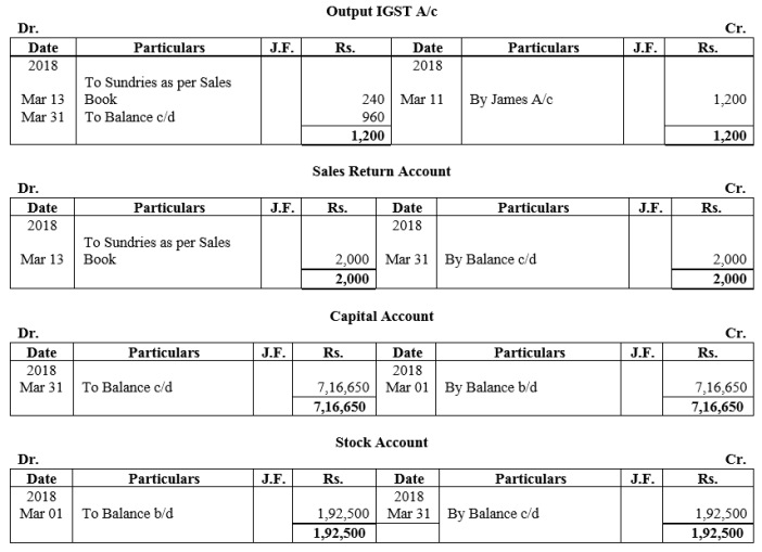 TS Grewal Accountancy Class 11 Solutions Chapter 8 Special Purpose Books II Other Books Q20.4