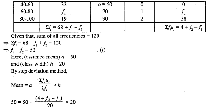 RD Sharma Class 10 Solutions Chapter 15 Statistics Ex 15.3 28b