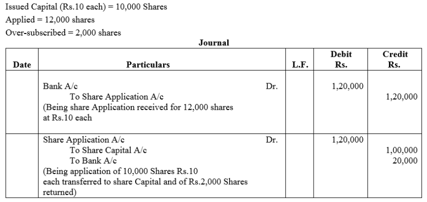 TS Grewal Accountancy Class 12 Solutions Chapter 8 Accounting for Share Capital Q14