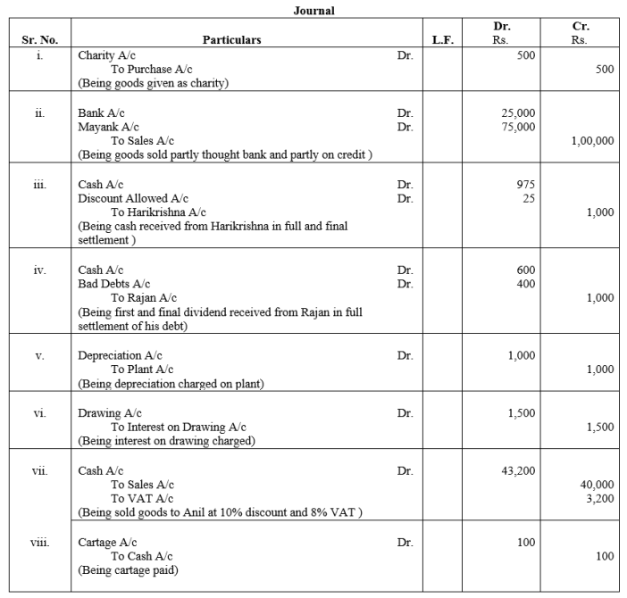 TS Grewal Accountancy Class 11 Solutions Chapter 5 Journal Q6