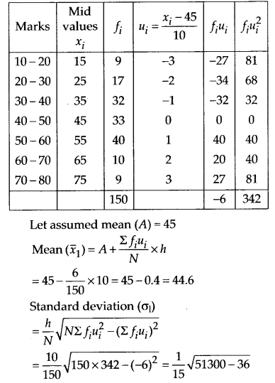 NCERT Solutions for Class 11 Maths Chapter 15 Statistics 47