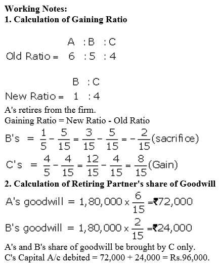 TS Grewal Accountancy Class 12 Solutions Chapter 5 Retirement Death of a Partner Q26.1
