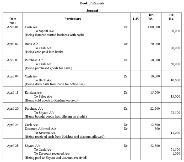 TS Grewal Accountancy Class 11 Solutions Chapter 5 Journal Q1