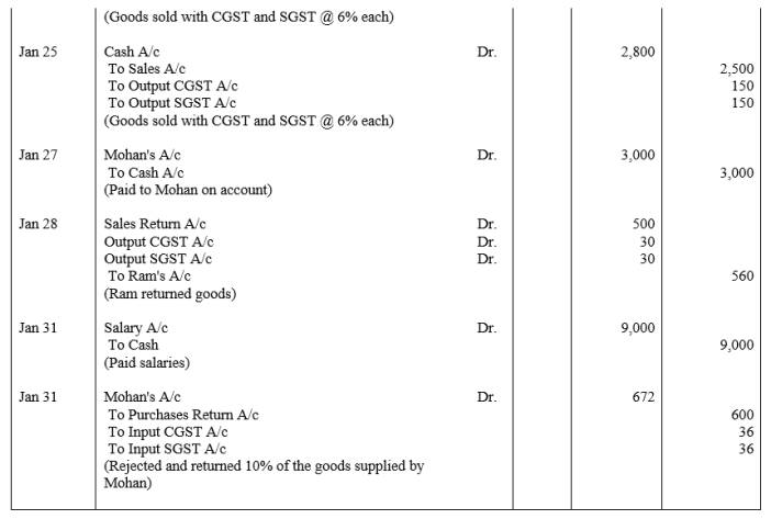 TS Grewal Accountancy Class 11 Solutions Chapter 5 Journal Q9.1