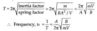 NCERT Solutions for Class 11 Physics Chapter 14 Oscillation 28