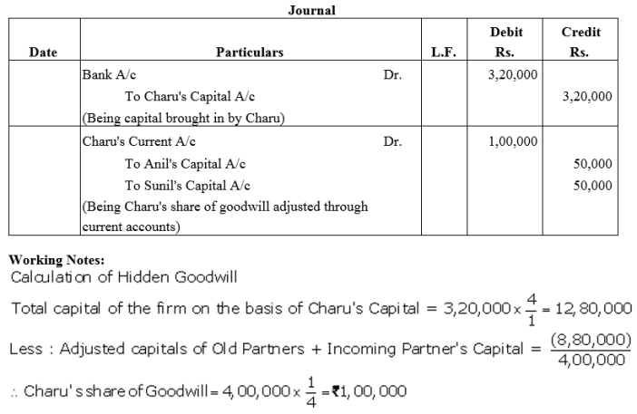 TS Grewal Accountancy Class 12 Solutions Chapter 4 Admission of a Partner Q39