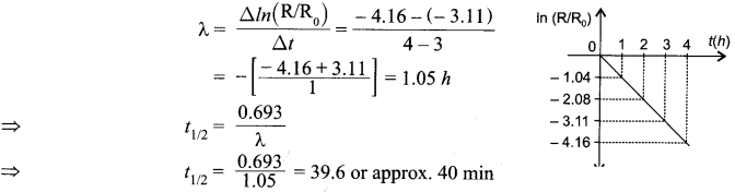 CBSE Sample Papers for Class 12 Physics Paper 6 71