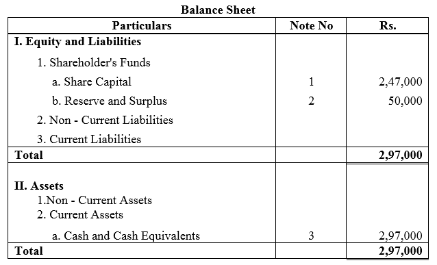 TS Grewal Accountancy Class 12 Solutions Chapter 8 Accounting for Share Capital Q10.7