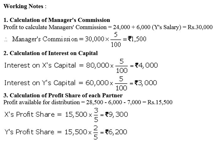 TS Grewal Accountancy Class 12 Solutions Chapter 1 Accounting for Partnership Firms - Fundamentals Q13.1