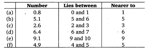 NCERT Solutions for Class 6 Maths Chapter 8 Decimals 12