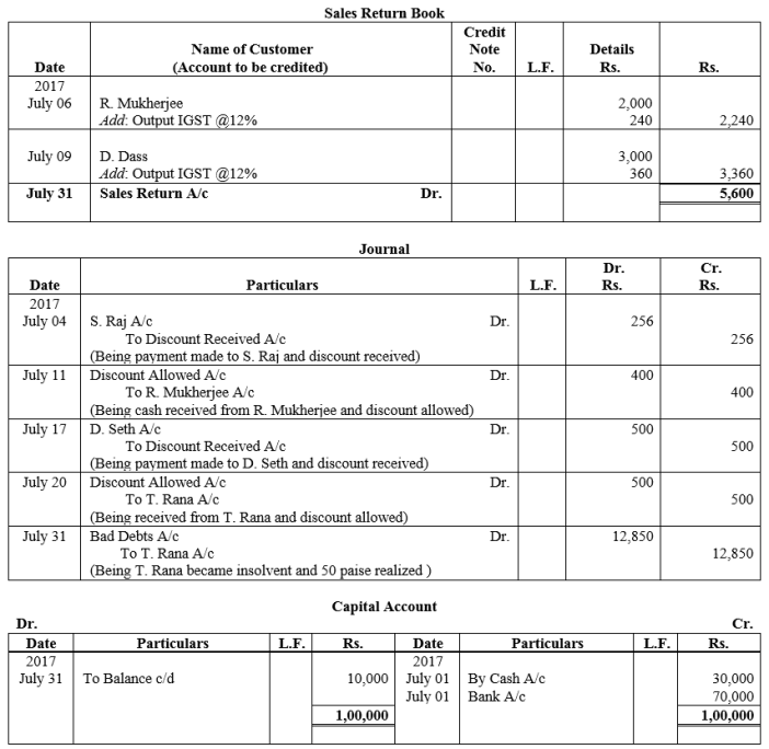 TS Grewal Accountancy Class 11 Solutions Chapter 8 Special Purpose Books II Other Books Q23.3