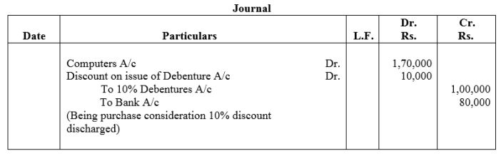 TS Grewal Accountancy Class 12 Solutions Chapter 9 Issue of Debentures Q20